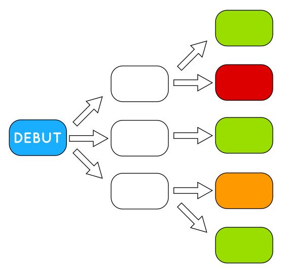 Exemple de structure de type «time cave».